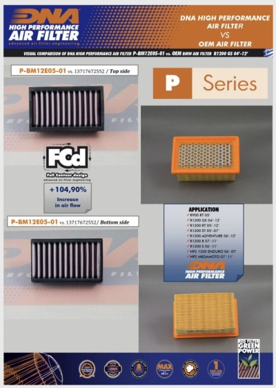 HP DNA High Performance Luchtfilter R1200 luchtgekoeld