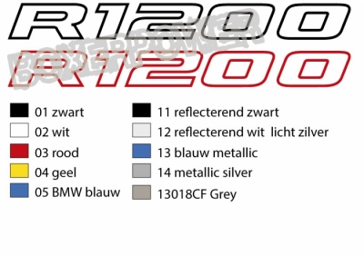 BMW R1200 GS GSA LC Snavel sticker